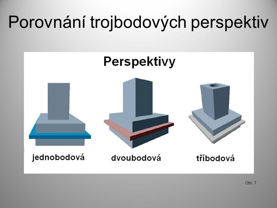 Porovnání trojbodových perspektiv
