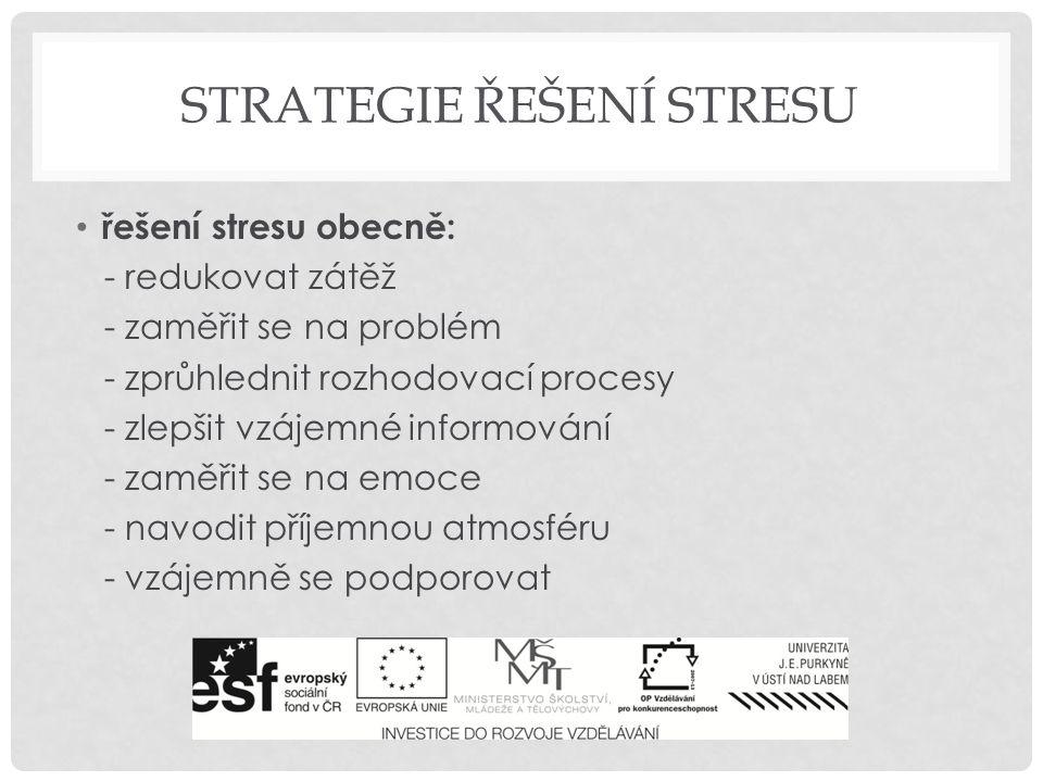 Strategie řešení stresu