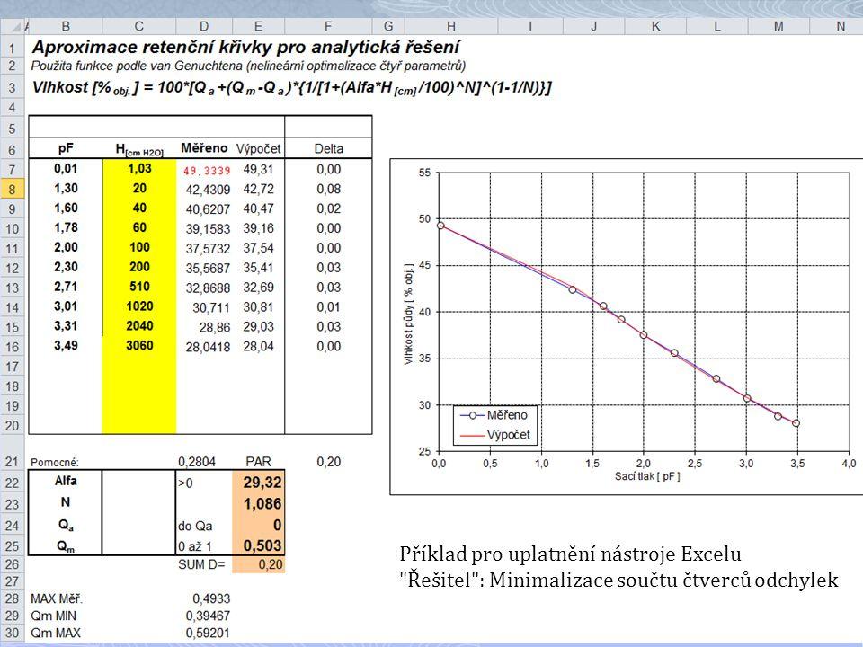Příklad pro uplatnění nástroje Excelu