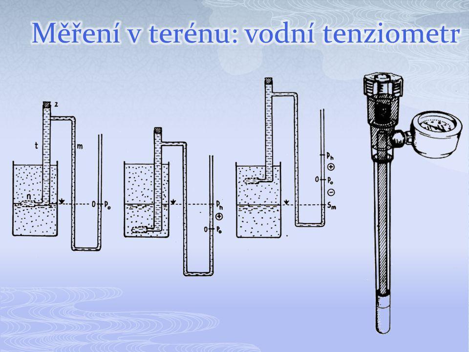 Měření v terénu: vodní tenziometr