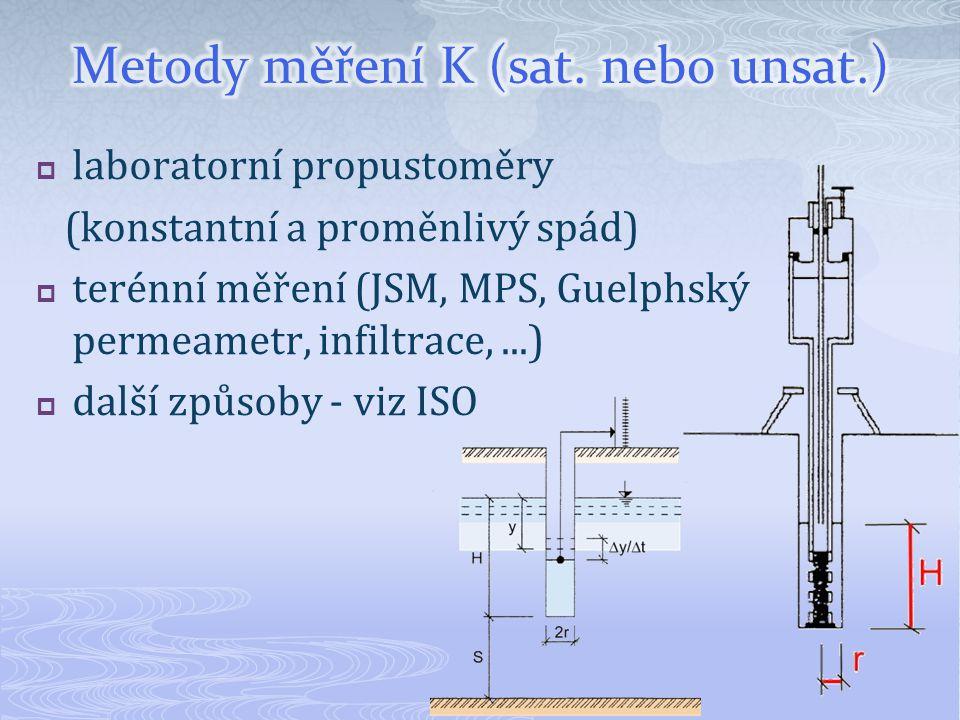 Metody měření K (sat. nebo unsat.)