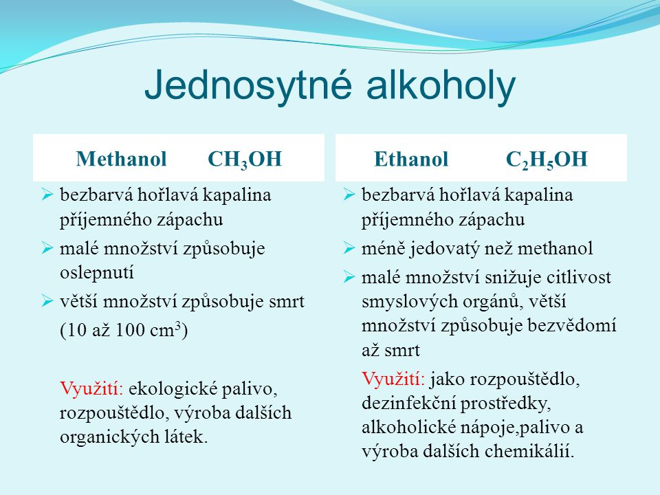 Jednosytné alkoholy Methanol CH3OH Ethanol C2H5OH