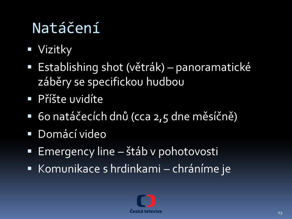 Natáčení Vizitky. Establishing shot (větrák) – panoramatické záběry se specifickou hudbou. Příšte uvidíte.