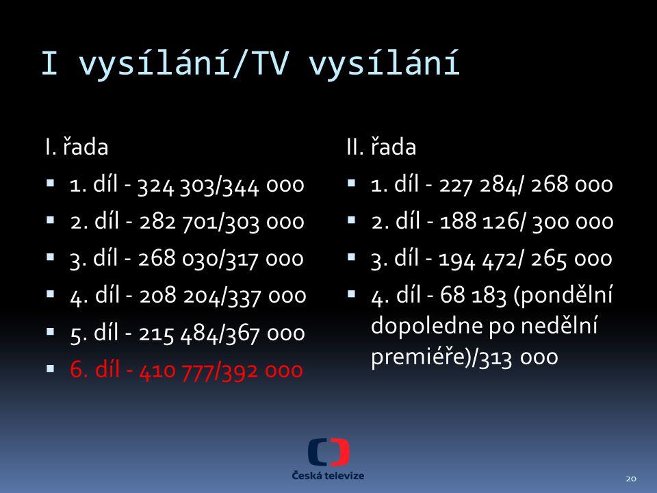 I vysílání/TV vysílání