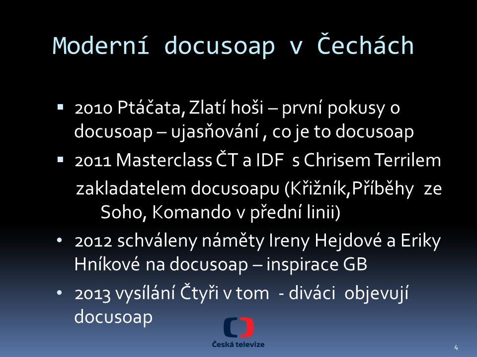 Moderní docusoap v Čechách