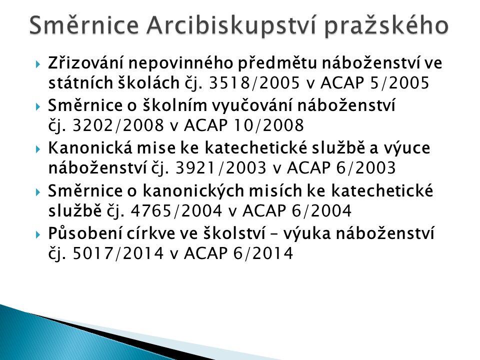 Směrnice Arcibiskupství pražského