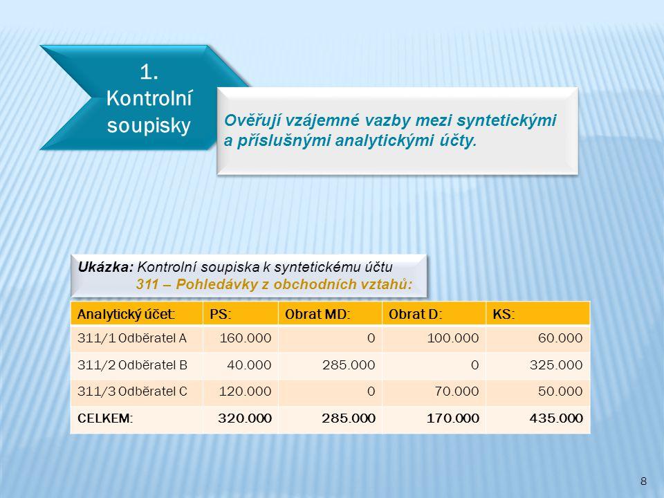 1. Kontrolní soupisky Ověřují vzájemné vazby mezi syntetickými a příslušnými analytickými účty. Ukázka: Kontrolní soupiska k syntetickému účtu.