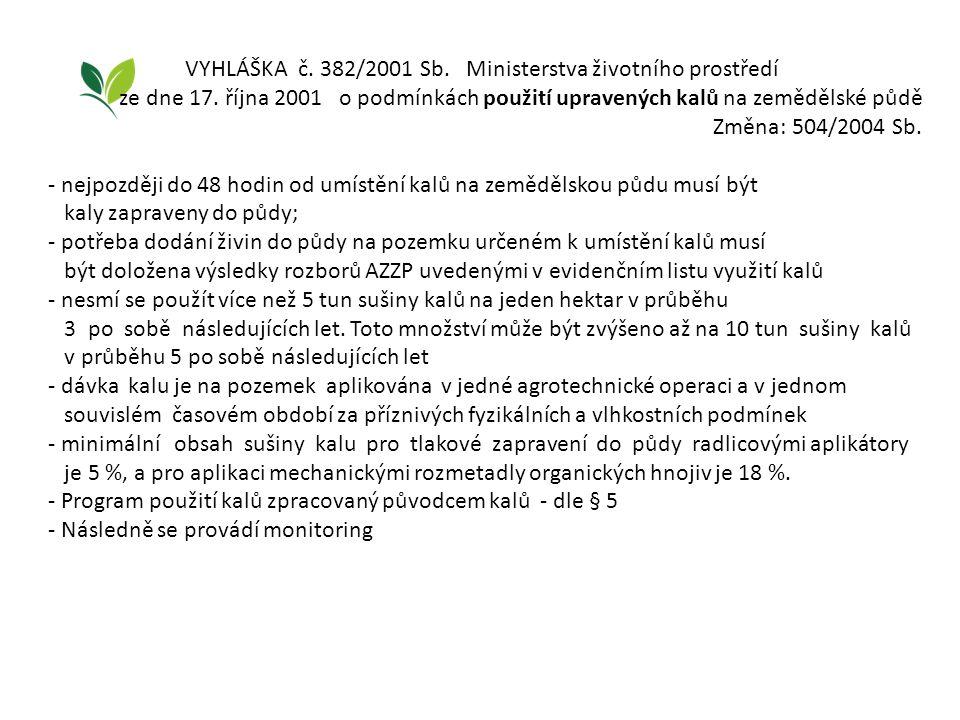 VYHLÁŠKA č. 382/2001 Sb. Ministerstva životního prostředí
