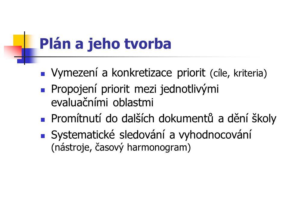 Plán a jeho tvorba Vymezení a konkretizace priorit (cíle, kriteria)