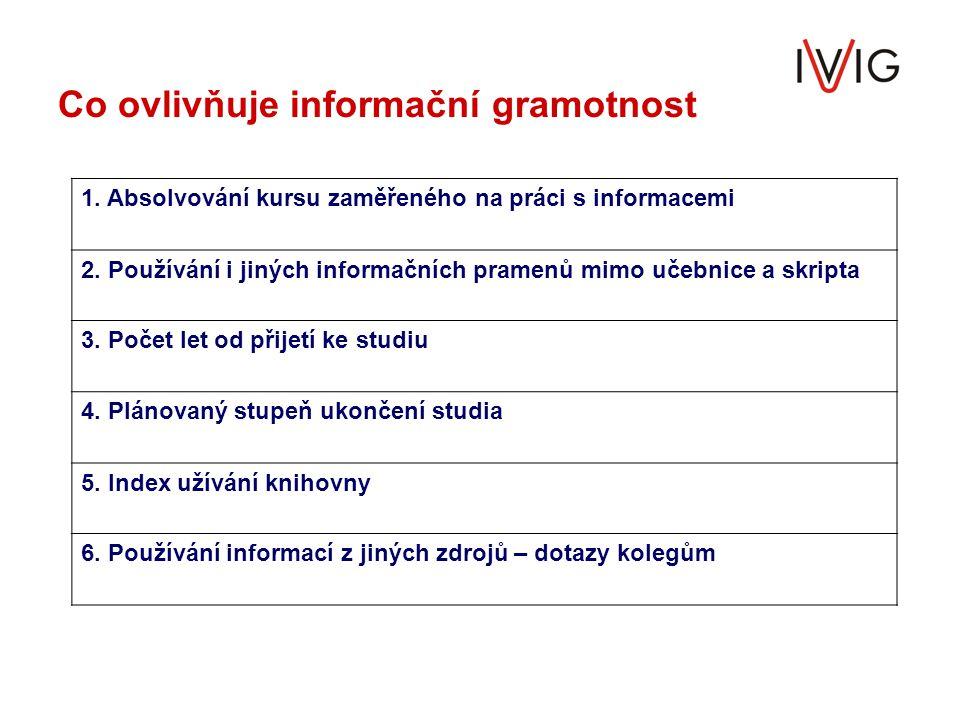 Co ovlivňuje informační gramotnost