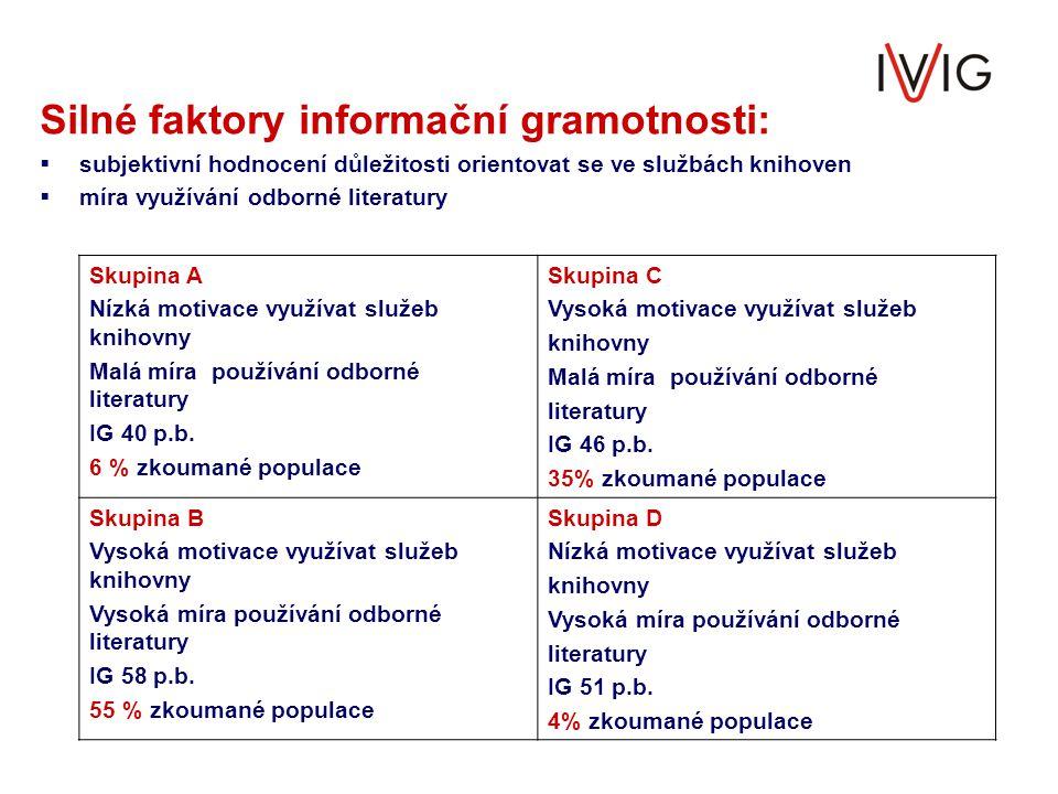 Silné faktory informační gramotnosti: