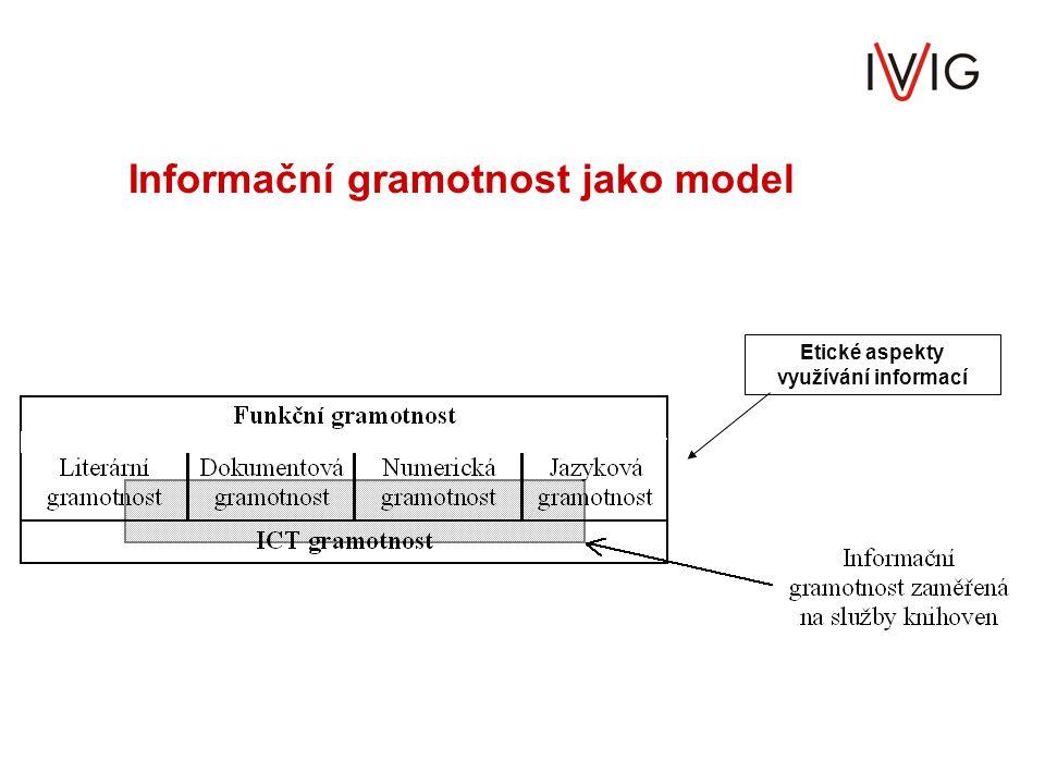 Informační gramotnost jako model
