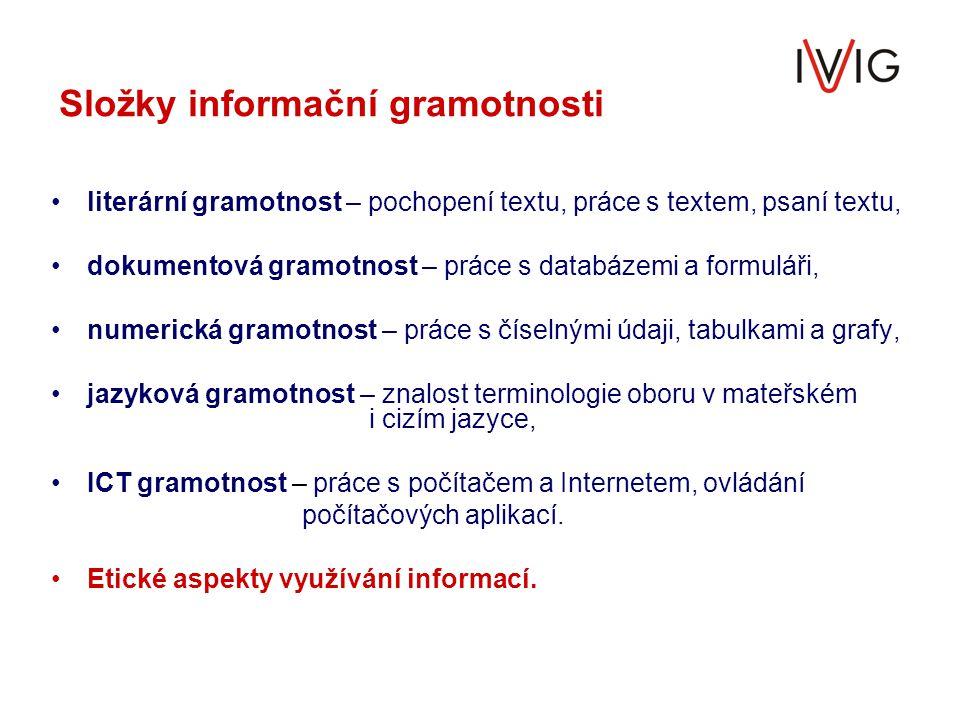Složky informační gramotnosti