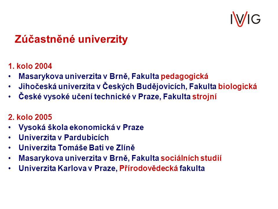 Zúčastněné univerzity