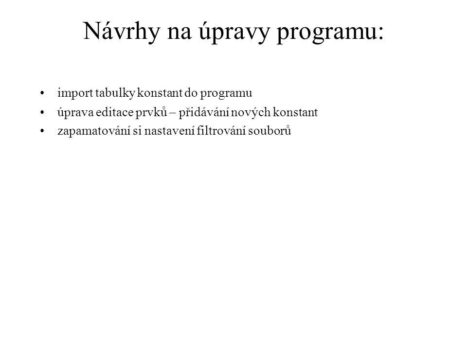 Návrhy na úpravy programu: