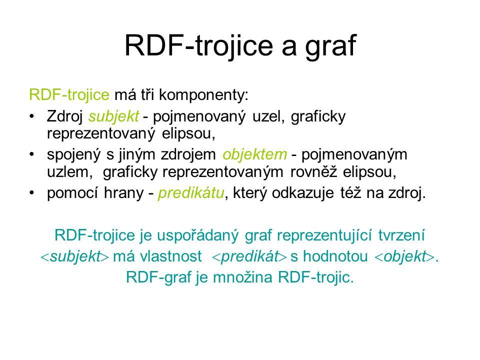 RDF-trojice a graf RDF-trojice má tři komponenty: