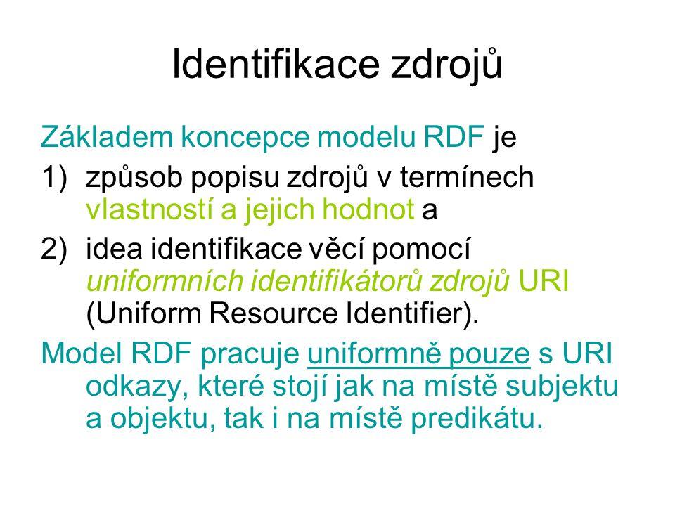 Identifikace zdrojů Základem koncepce modelu RDF je