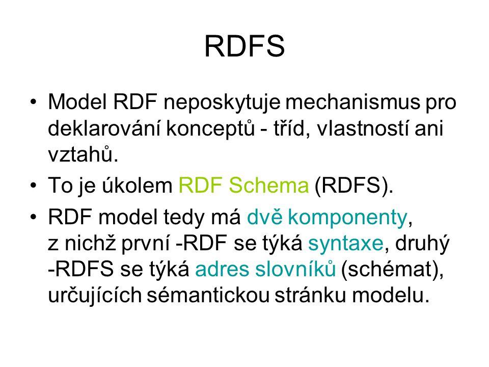 RDFS Model RDF neposkytuje mechanismus pro deklarování konceptů - tříd, vlastností ani vztahů. To je úkolem RDF Schema (RDFS).