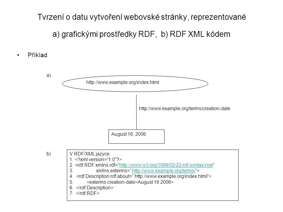 Tvrzení o datu vytvoření webovské stránky, reprezentované a) grafickými prostředky RDF, b) RDF XML kódem