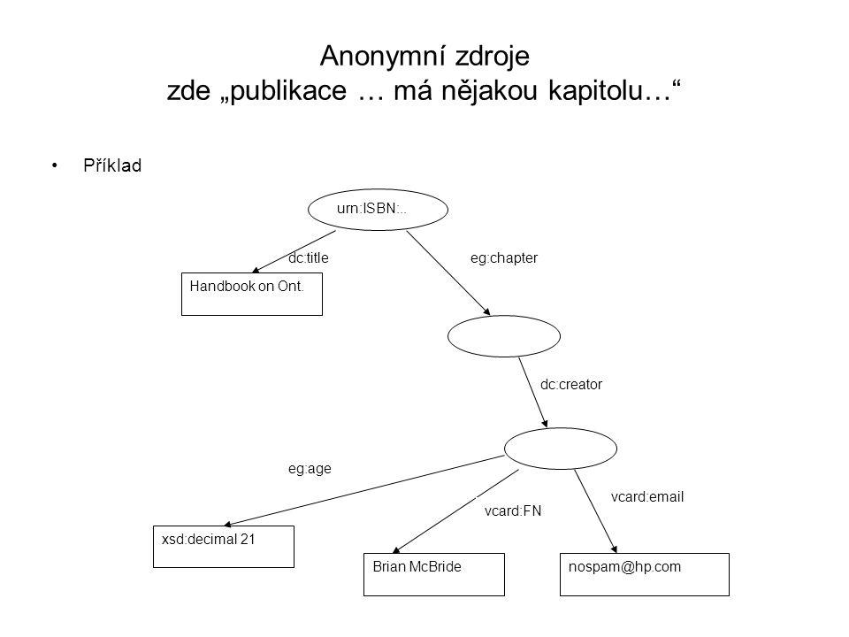 """Anonymní zdroje zde """"publikace … má nějakou kapitolu…"""