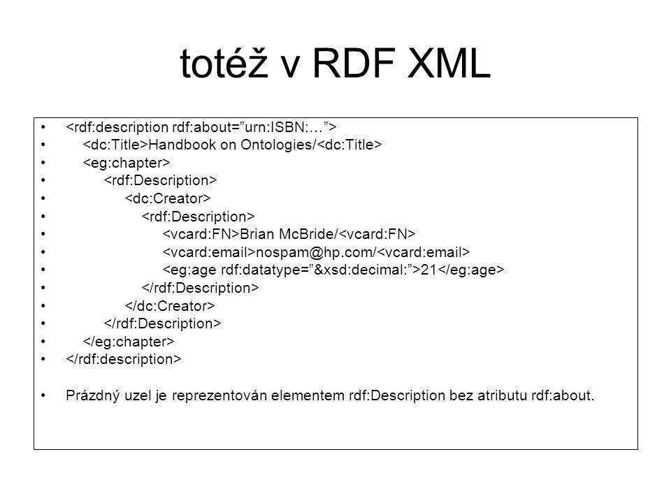 totéž v RDF XML <rdf:description rdf:about= urn:ISBN:… >