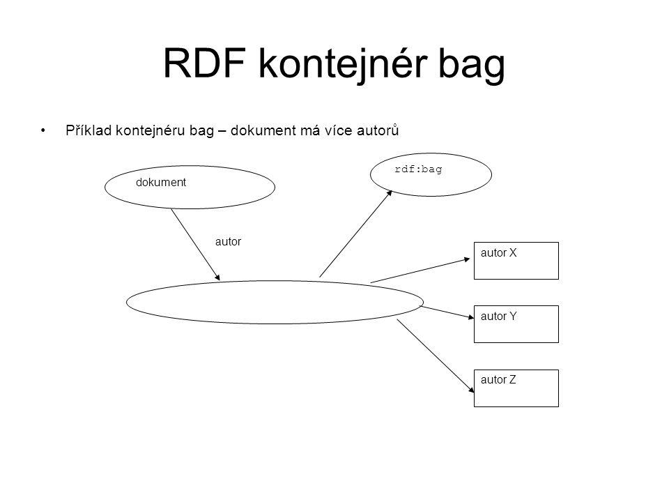 RDF kontejnér bag Příklad kontejnéru bag – dokument má více autorů