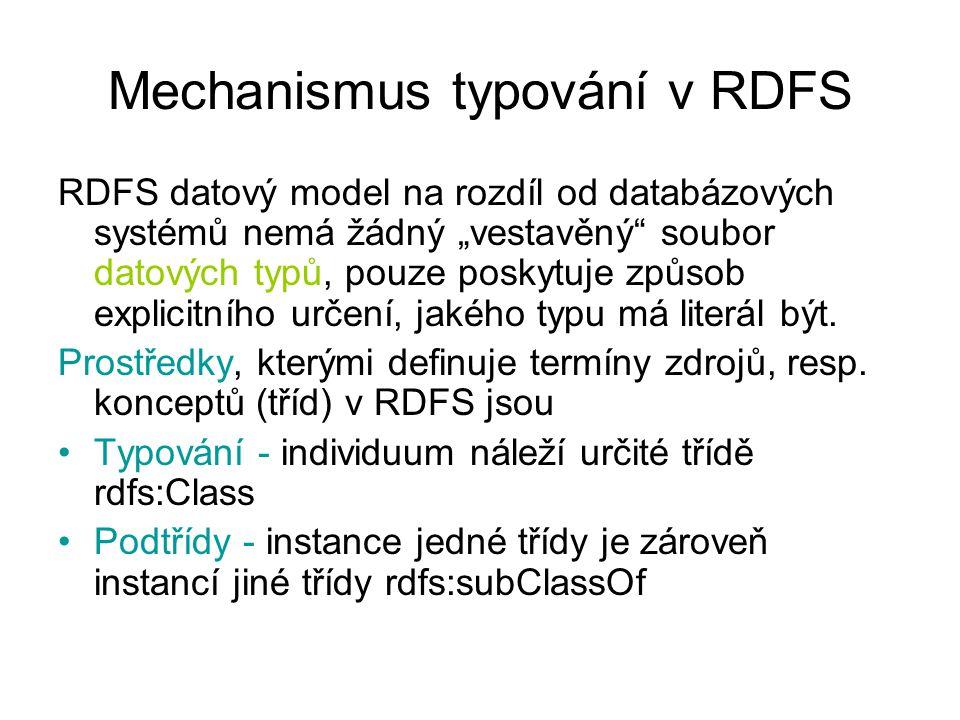 Mechanismus typování v RDFS