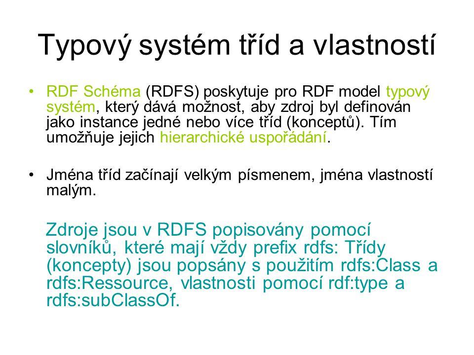 Typový systém tříd a vlastností