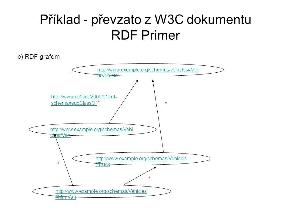 Příklad - převzato z W3C dokumentu RDF Primer