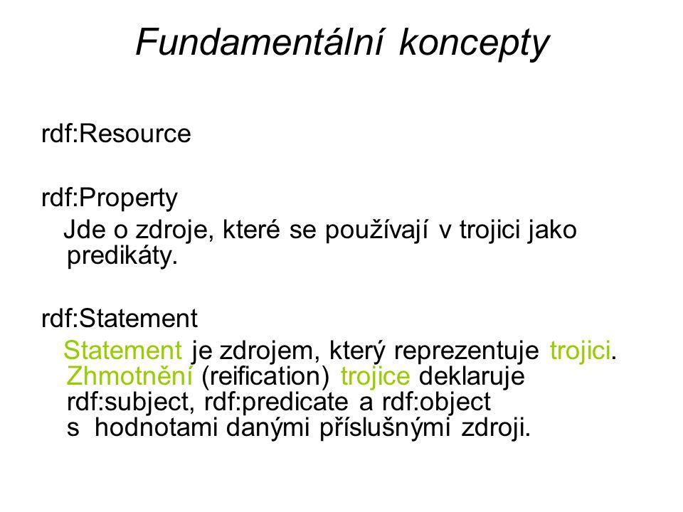 Fundamentální koncepty