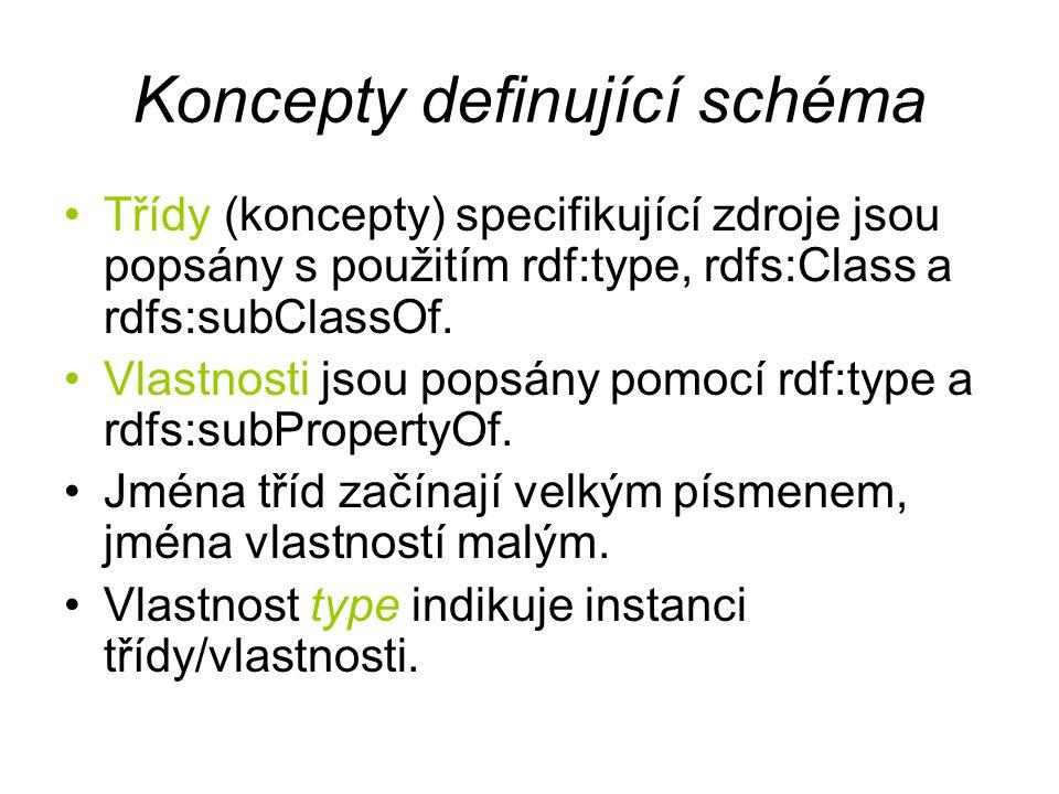 Koncepty definující schéma