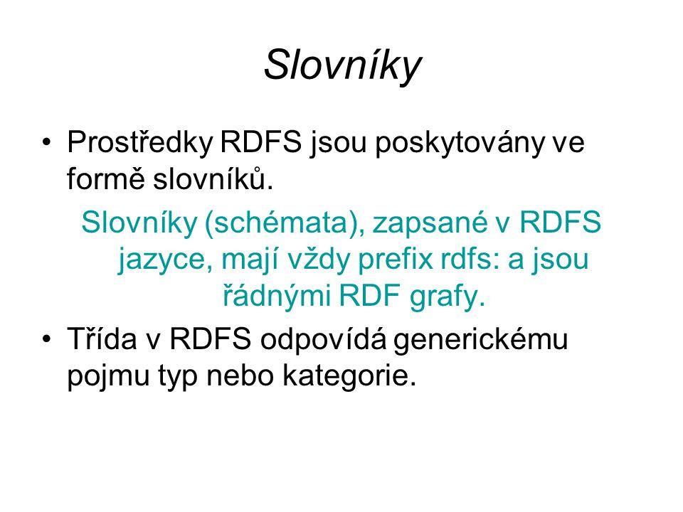 Slovníky Prostředky RDFS jsou poskytovány ve formě slovníků.