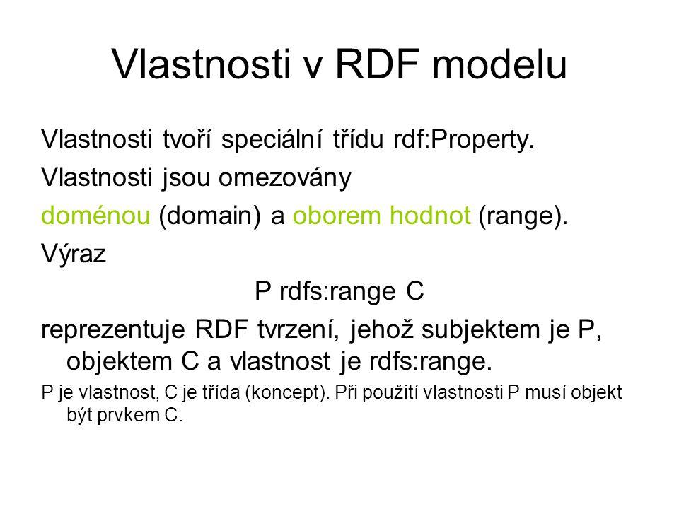 Vlastnosti v RDF modelu