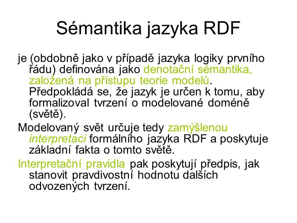 Sémantika jazyka RDF