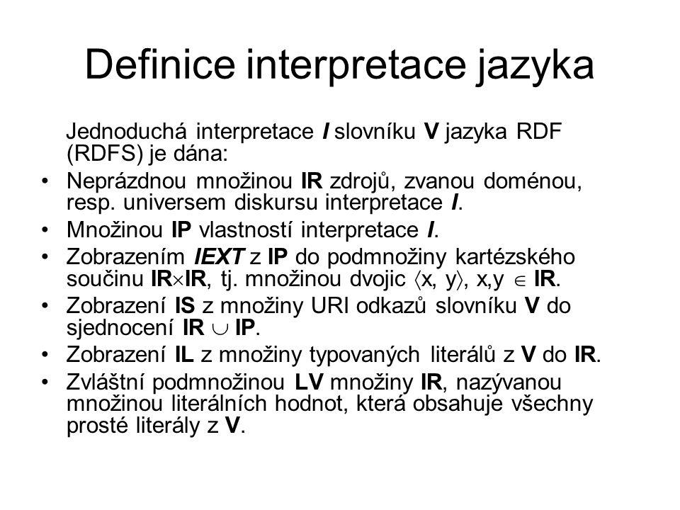 Definice interpretace jazyka