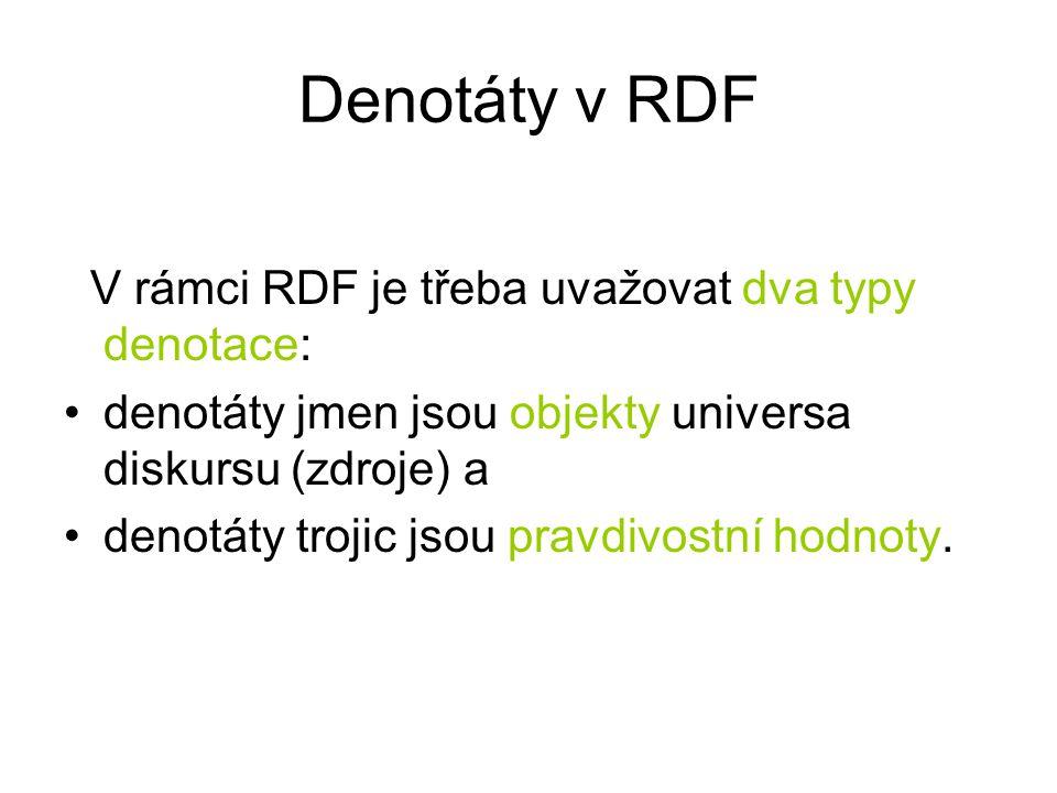 Denotáty v RDF V rámci RDF je třeba uvažovat dva typy denotace: