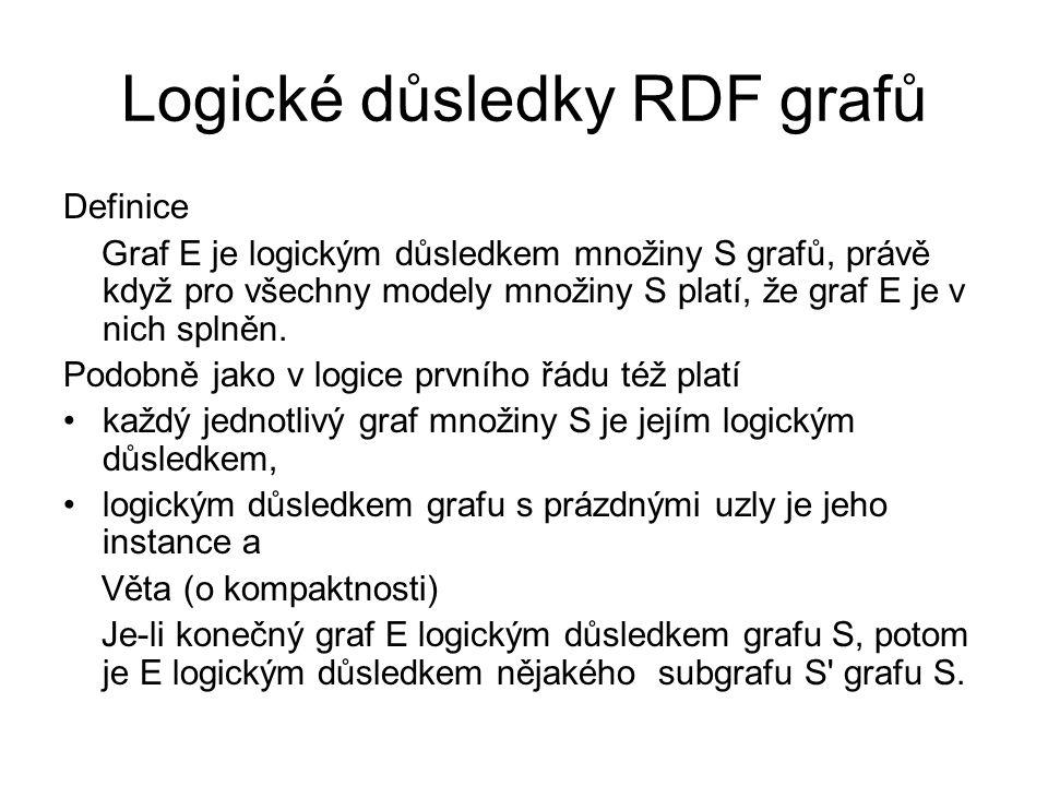 Logické důsledky RDF grafů