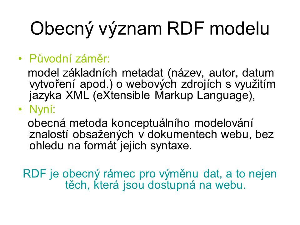 Obecný význam RDF modelu