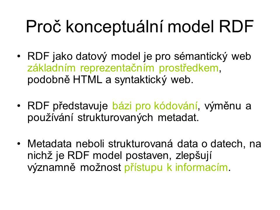 Proč konceptuální model RDF