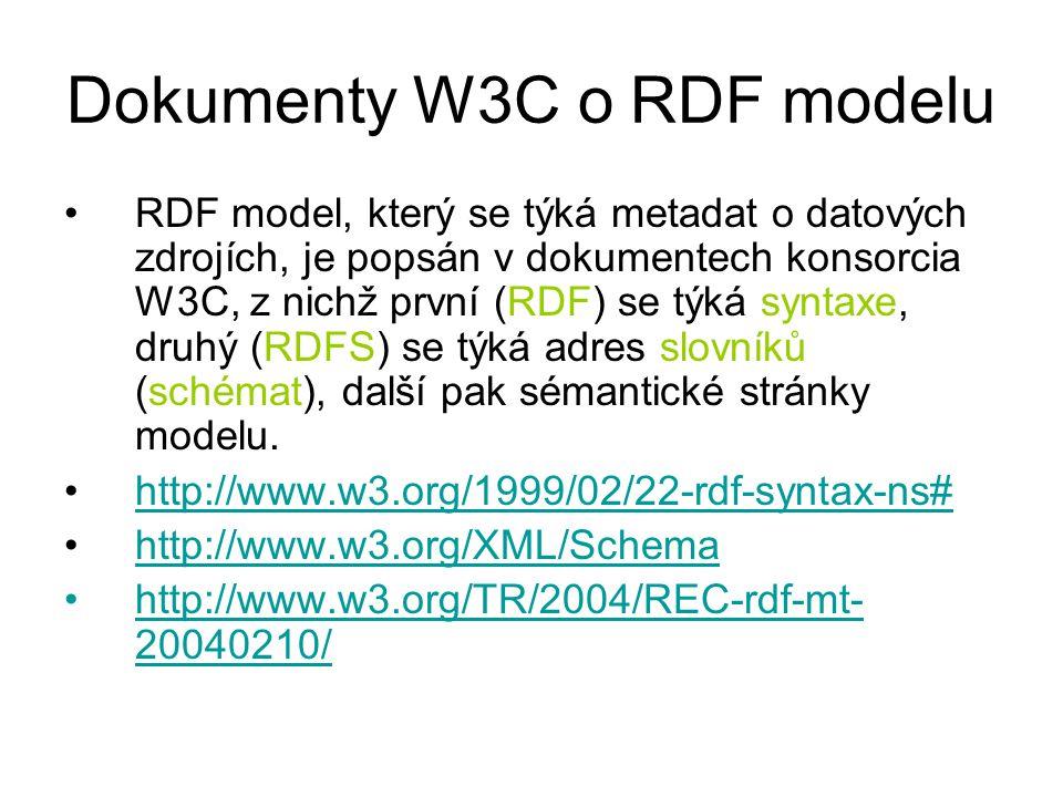 Dokumenty W3C o RDF modelu