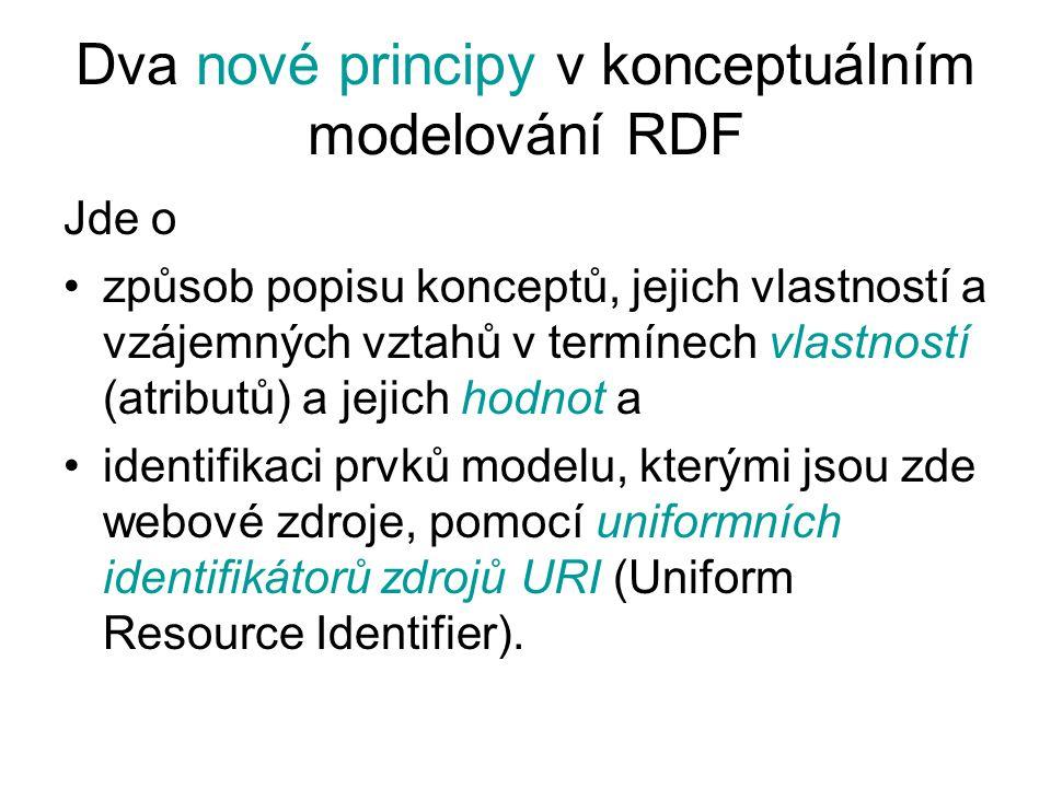 Dva nové principy v konceptuálním modelování RDF