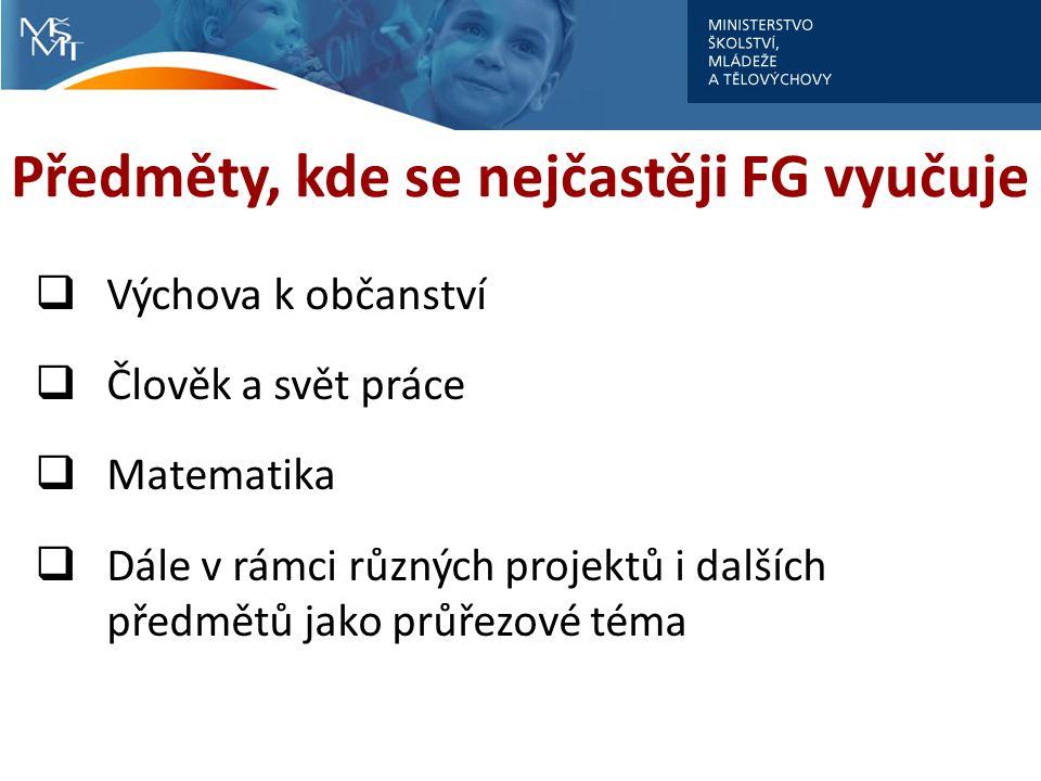 Předměty, kde se nejčastěji FG vyučuje