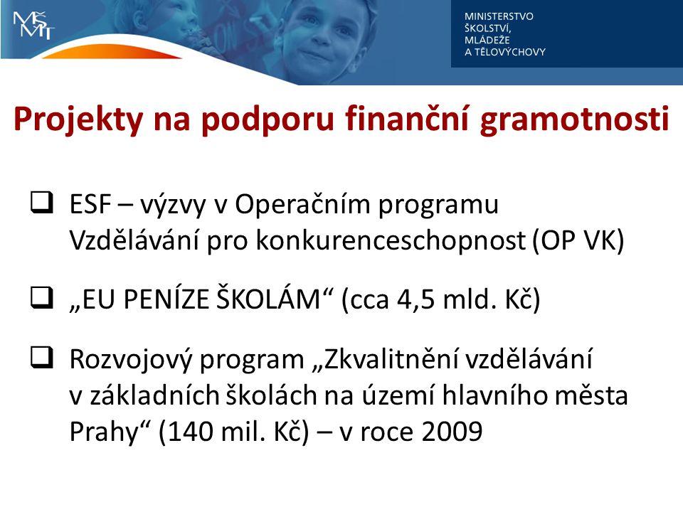 Projekty na podporu finanční gramotnosti