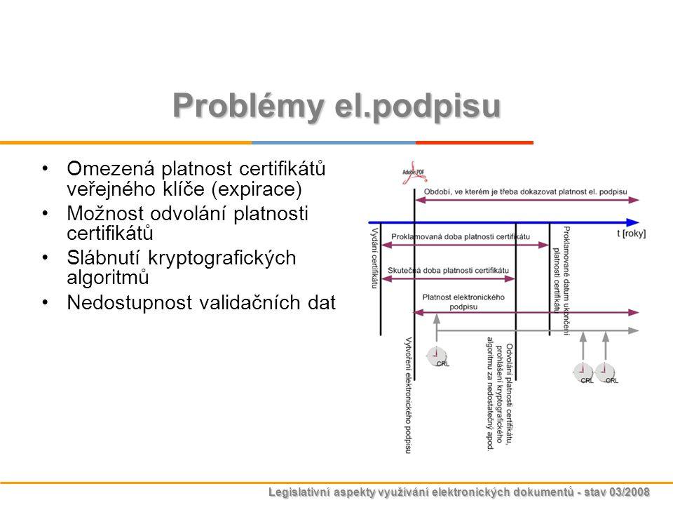 Problémy el.podpisu Omezená platnost certifikátů veřejného klíče (expirace) Možnost odvolání platnosti certifikátů.