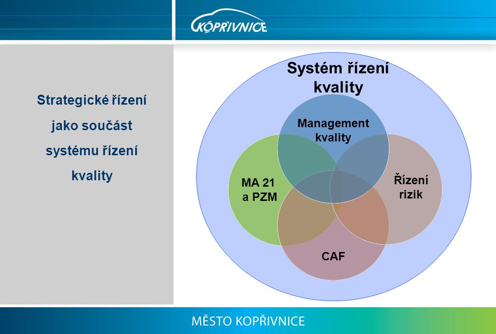 Strategické řízení jako součást systému řízení kvality