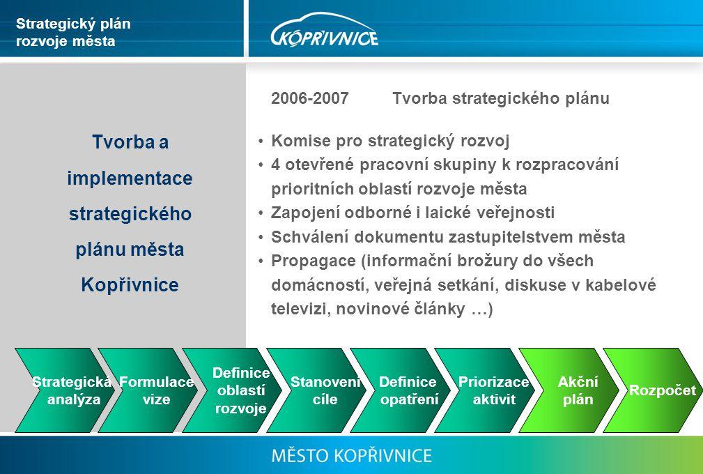 Tvorba a implementace strategického plánu města Kopřivnice