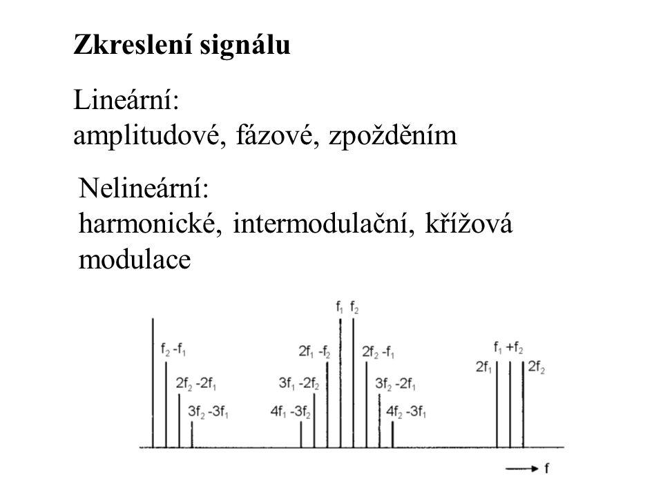 Zkreslení signálu Lineární: amplitudové, fázové, zpožděním.