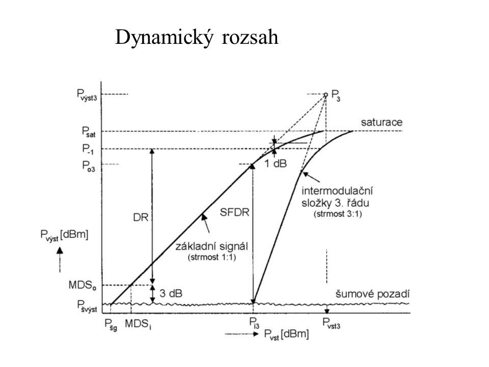 Dynamický rozsah