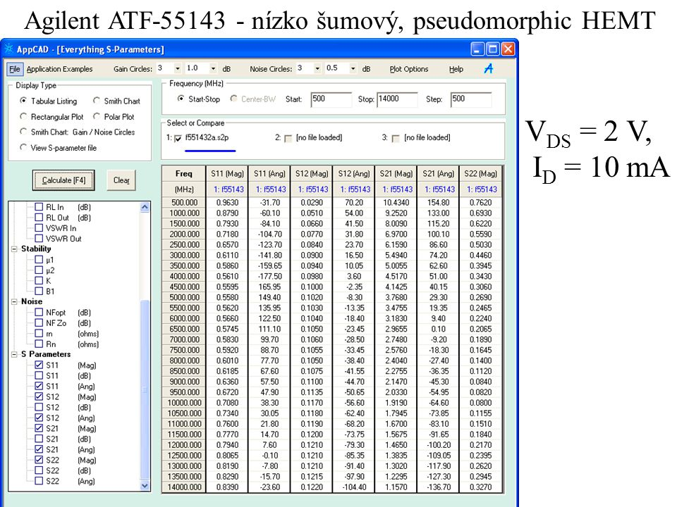 Agilent ATF-55143 - nízko šumový, pseudomorphic HEMT