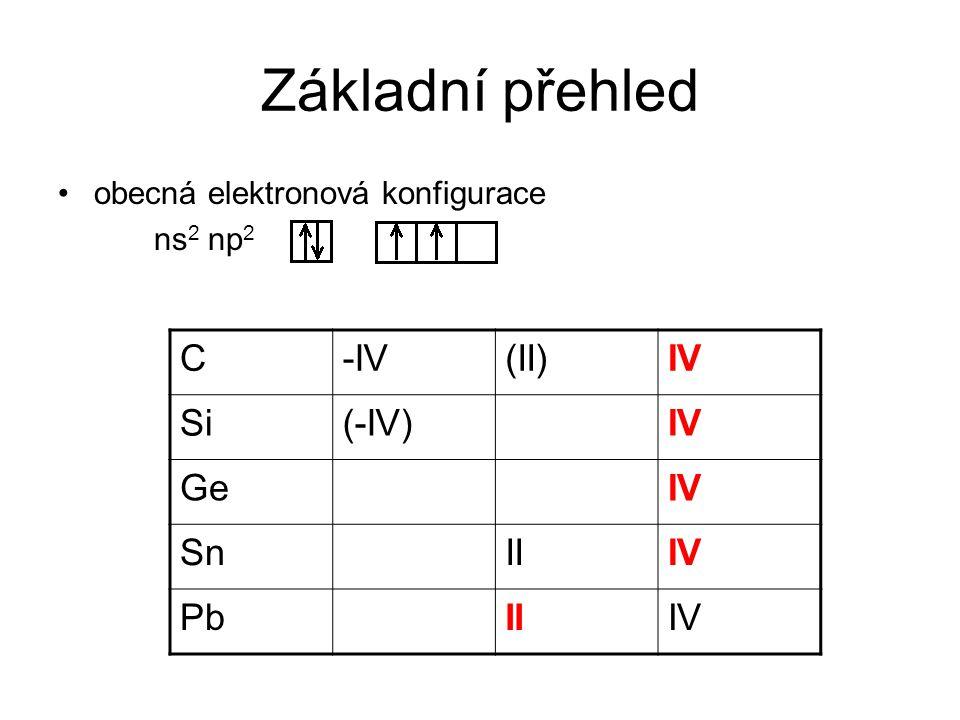 Základní přehled C -IV (II) IV Si (-IV) Ge Sn II Pb